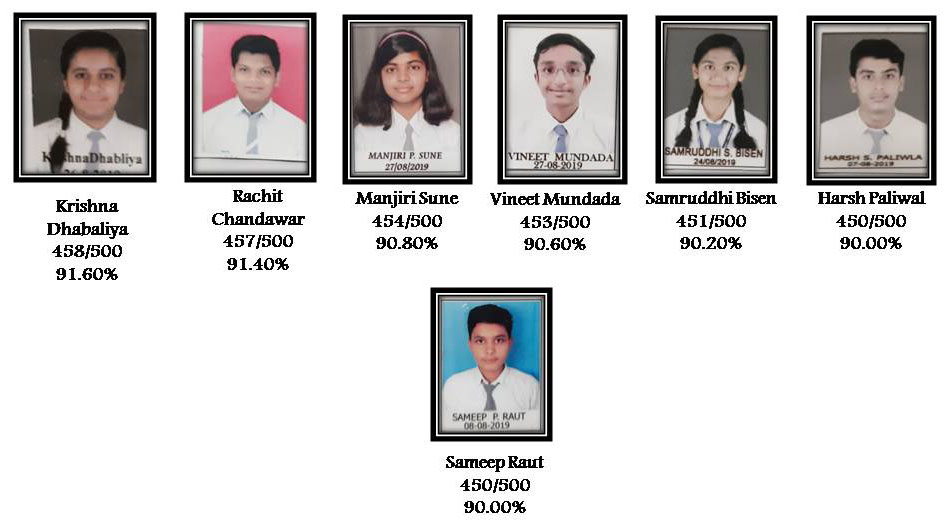Class X AISSE Result Page 3